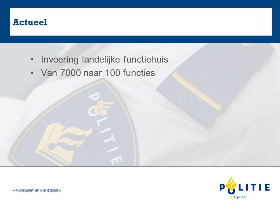 Actueel Invoering landelijke functiehuis Van 7000 naar 100 functies