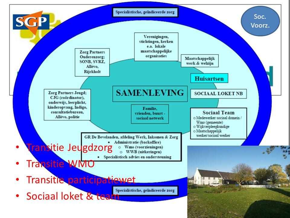 Soc. Voorz. Transitie Jeugdzorg Transitie WMO Transitie participatiewet Sociaal loket & team