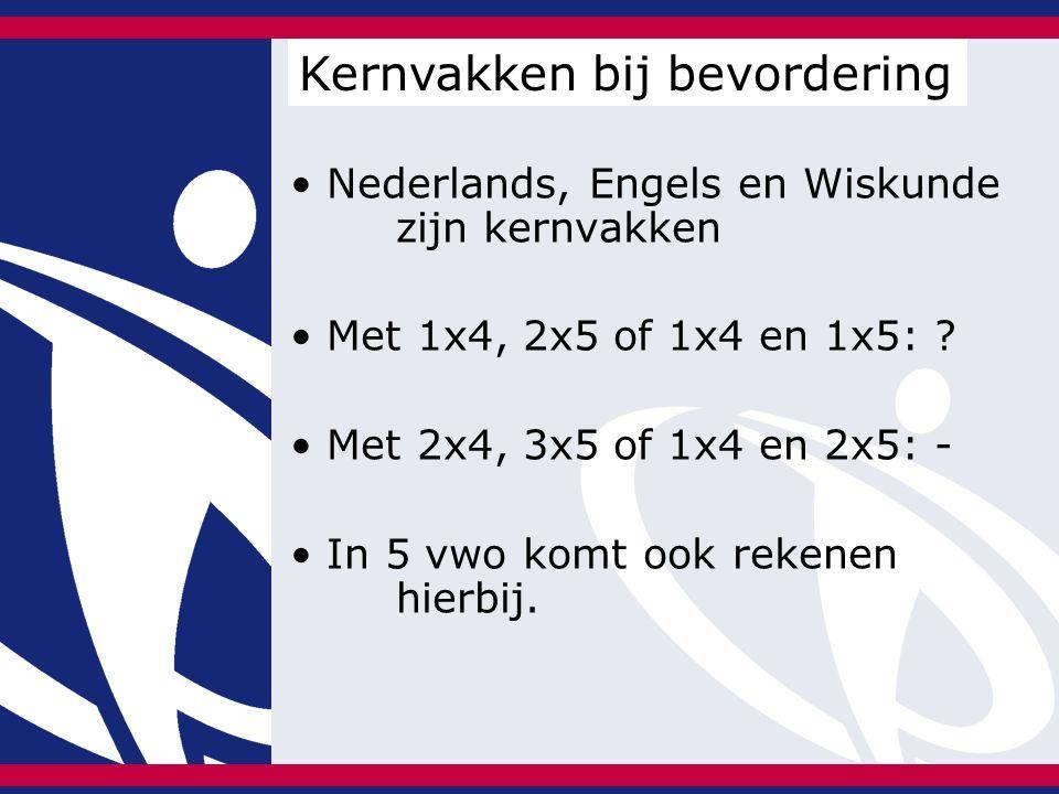 Nederlands, Engels en Wiskunde zijn kernvakken Met 1x4, 2x5 of 1x4 en 1x5: .