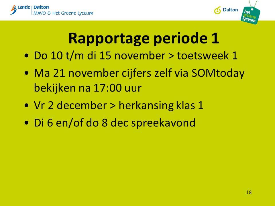 Rapportage periode 1 Do 10 t/m di 15 november > toetsweek 1 Ma 21 november cijfers zelf via SOMtoday bekijken na 17:00 uur Vr 2 december > herkansing klas 1 Di 6 en/of do 8 dec spreekavond 18