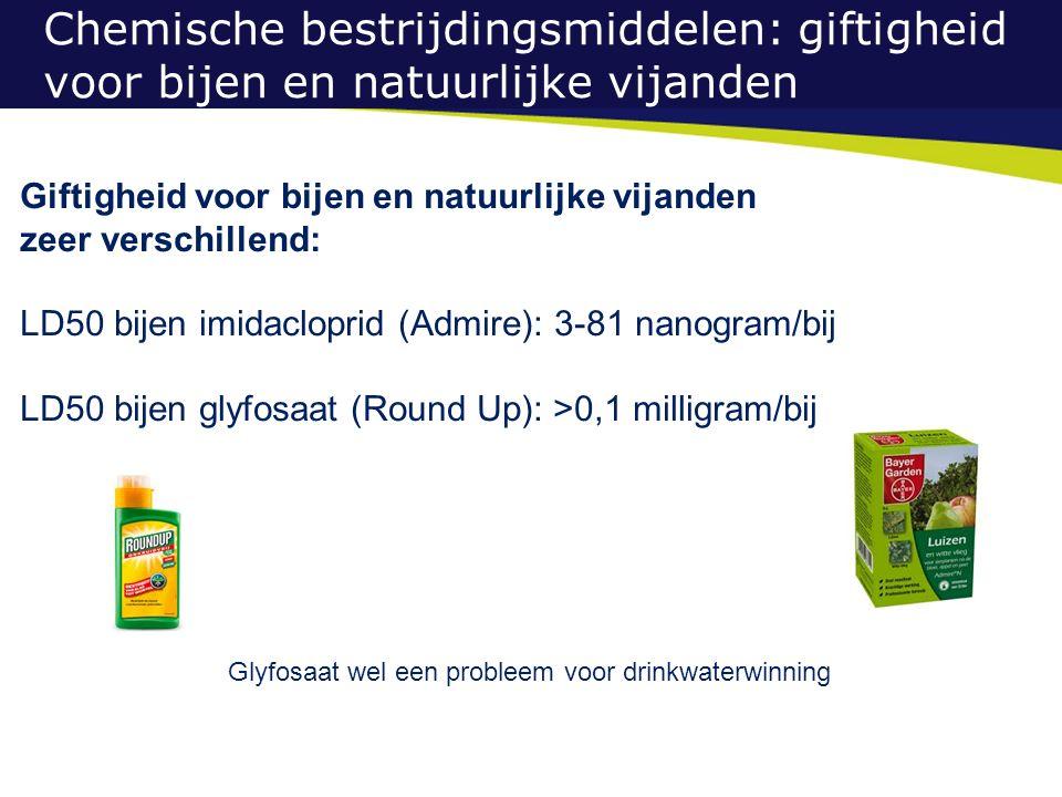 Chemische bestrijdingsmiddelen: giftigheid voor bijen en natuurlijke vijanden Giftigheid voor bijen en natuurlijke vijanden zeer verschillend: LD50 bijen imidacloprid (Admire): 3-81 nanogram/bij LD50 bijen glyfosaat (Round Up): >0,1 milligram/bij Glyfosaat wel een probleem voor drinkwaterwinning