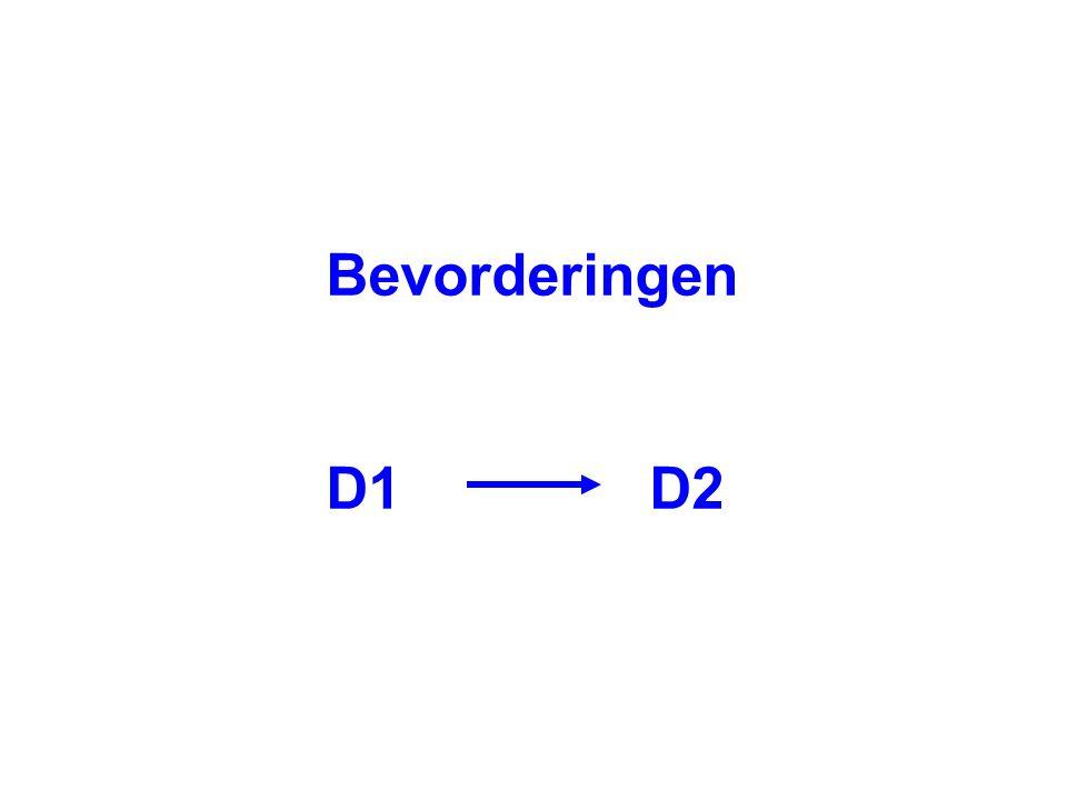 Bevorderingen D1 D2