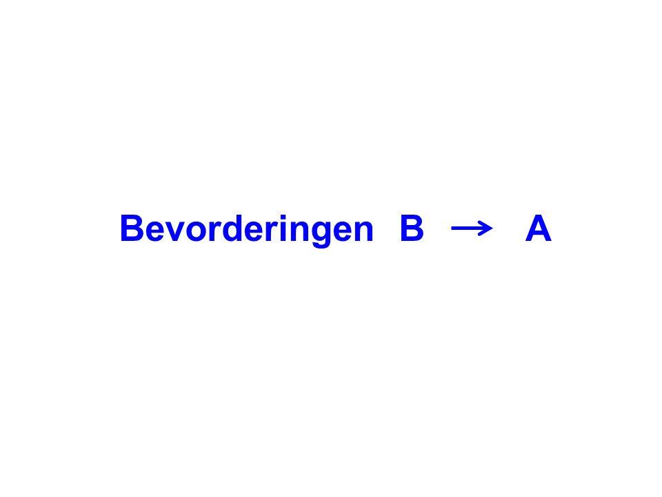 Bevorderingen BA