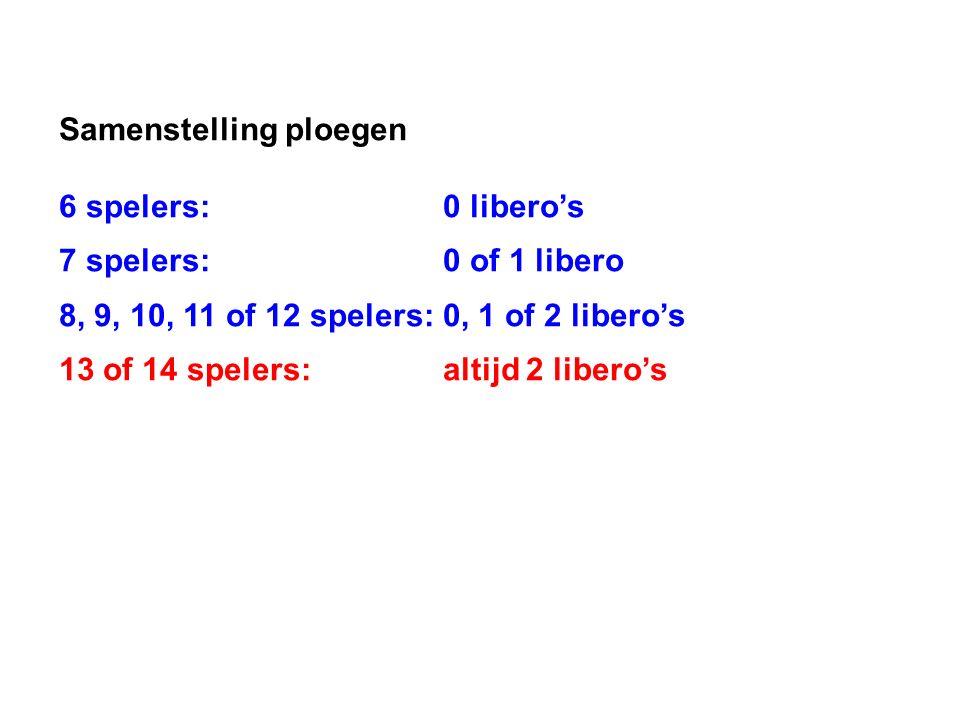 Samenstelling ploegen 6 spelers:0 libero's 7 spelers:0 of 1 libero 8, 9, 10, 11 of 12 spelers:0, 1 of 2 libero's 13 of 14 spelers:altijd 2 libero's