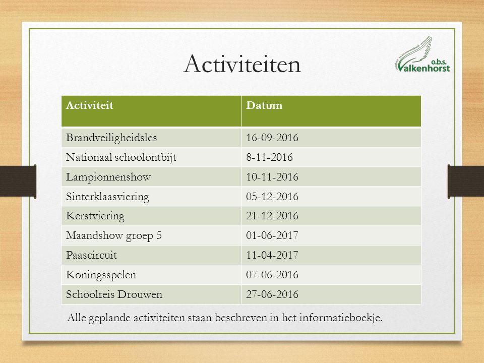 Activiteiten ActiviteitDatum Brandveiligheidsles16-09-2016 Nationaal schoolontbijt8-11-2016 Lampionnenshow10-11-2016 Sinterklaasviering05-12-2016 Kerstviering21-12-2016 Maandshow groep 501-06-2017 Paascircuit11-04-2017 Koningsspelen07-06-2016 Schoolreis Drouwen27-06-2016 Alle geplande activiteiten staan beschreven in het informatieboekje.