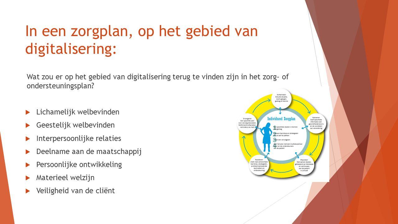 In een zorgplan, op het gebied van digitalisering: Wat zou er op het gebied van digitalisering terug te vinden zijn in het zorg- of ondersteuningsplan