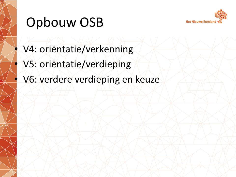 Opbouw OSB V4: oriëntatie/verkenning V5: oriëntatie/verdieping V6: verdere verdieping en keuze