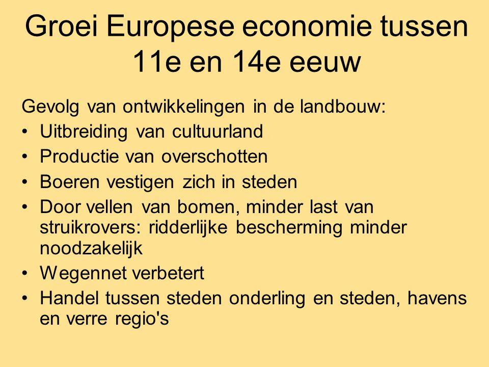 Groei Europese economie tussen 11e en 14e eeuw Gevolg van ontwikkelingen in de landbouw: Uitbreiding van cultuurland Productie van overschotten Boeren