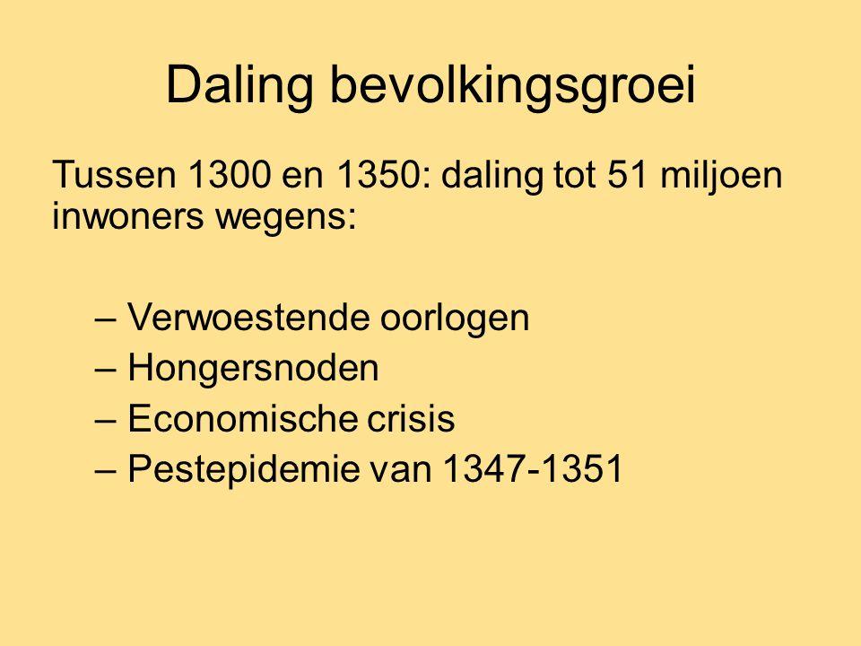 Daling bevolkingsgroei Tussen 1300 en 1350: daling tot 51 miljoen inwoners wegens: – Verwoestende oorlogen – Hongersnoden – Economische crisis – Peste