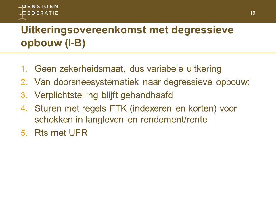 10 Uitkeringsovereenkomst met degressieve opbouw (I-B) 1. Geen zekerheidsmaat, dus variabele uitkering 2. Van doorsneesystematiek naar degressieve opb