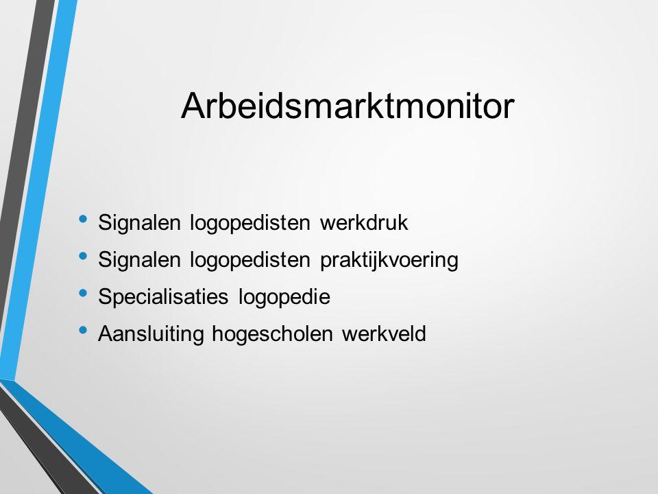 Arbeidsmarktmonitor Signalen logopedisten werkdruk Signalen logopedisten praktijkvoering Specialisaties logopedie Aansluiting hogescholen werkveld