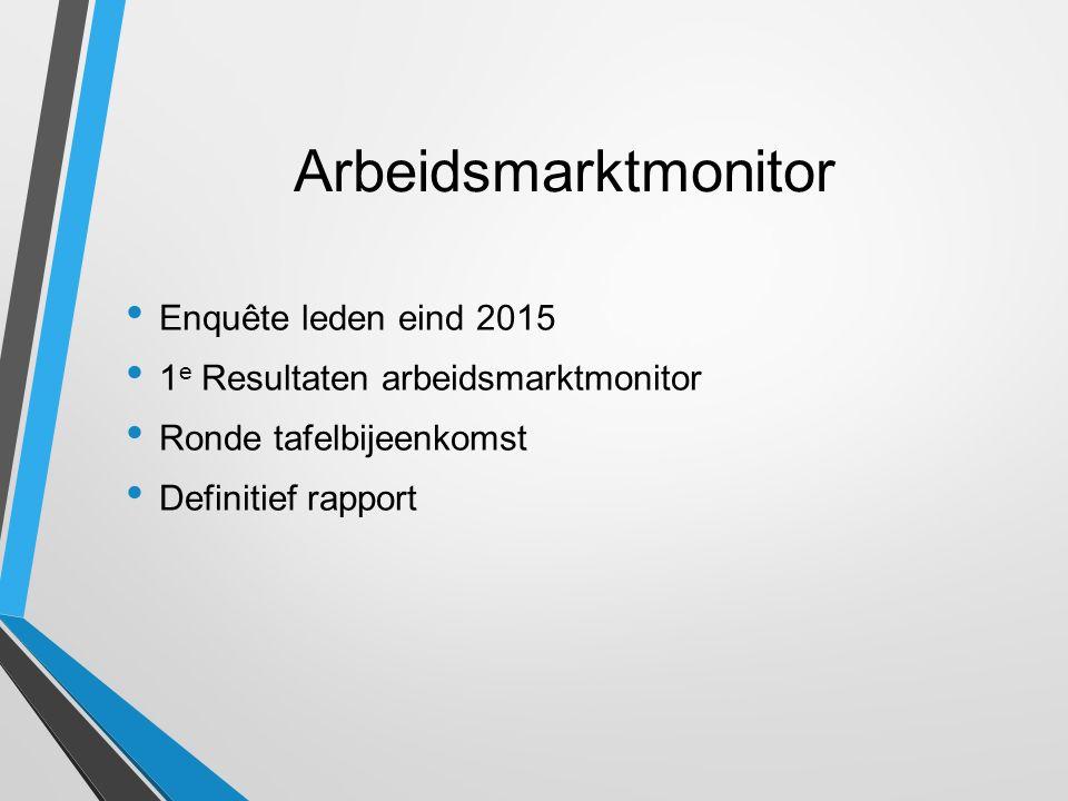 Arbeidsmarktmonitor Enquête leden eind 2015 1 e Resultaten arbeidsmarktmonitor Ronde tafelbijeenkomst Definitief rapport
