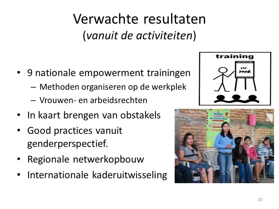 Verwachte resultaten (vanuit de activiteiten) 9 nationale empowerment trainingen – Methoden organiseren op de werkplek – Vrouwen- en arbeidsrechten In kaart brengen van obstakels Good practices vanuit genderperspectief.