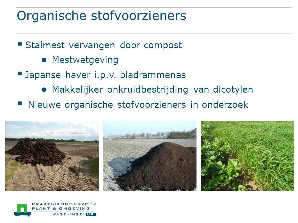 Organische stofvoorzieners  Stalmest vervangen door compost ● Mestwetgeving  Japanse haver i.p.v.