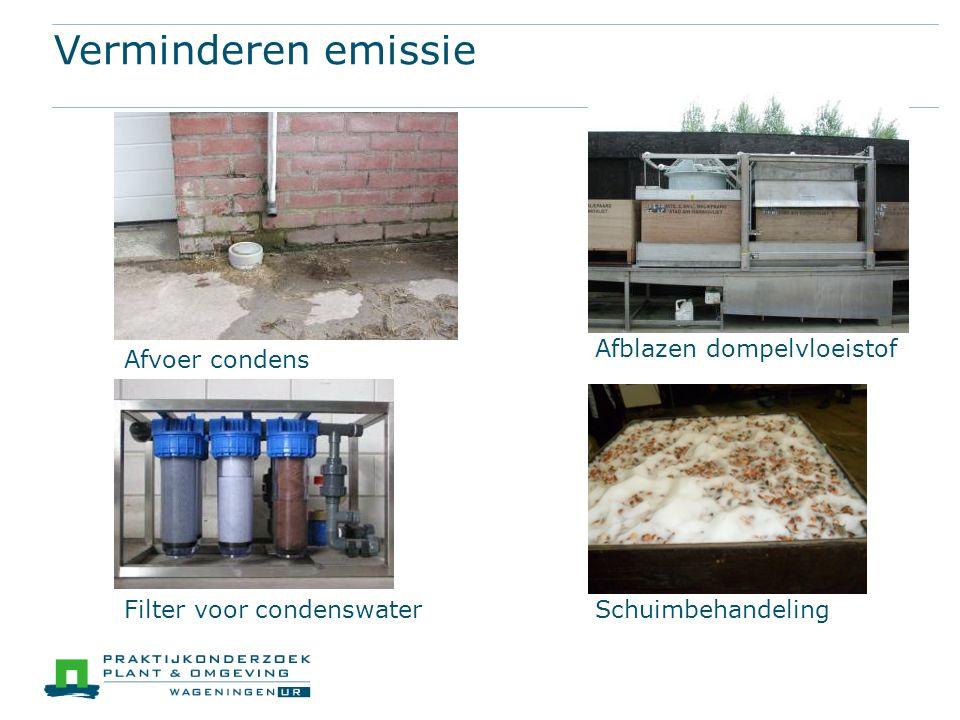 Verminderen emissie Afvoer condens Filter voor condenswater Afblazen dompelvloeistof Schuimbehandeling