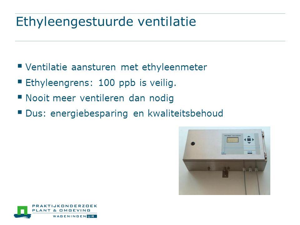 Ethyleengestuurde ventilatie  Ventilatie aansturen met ethyleenmeter  Ethyleengrens: 100 ppb is veilig.