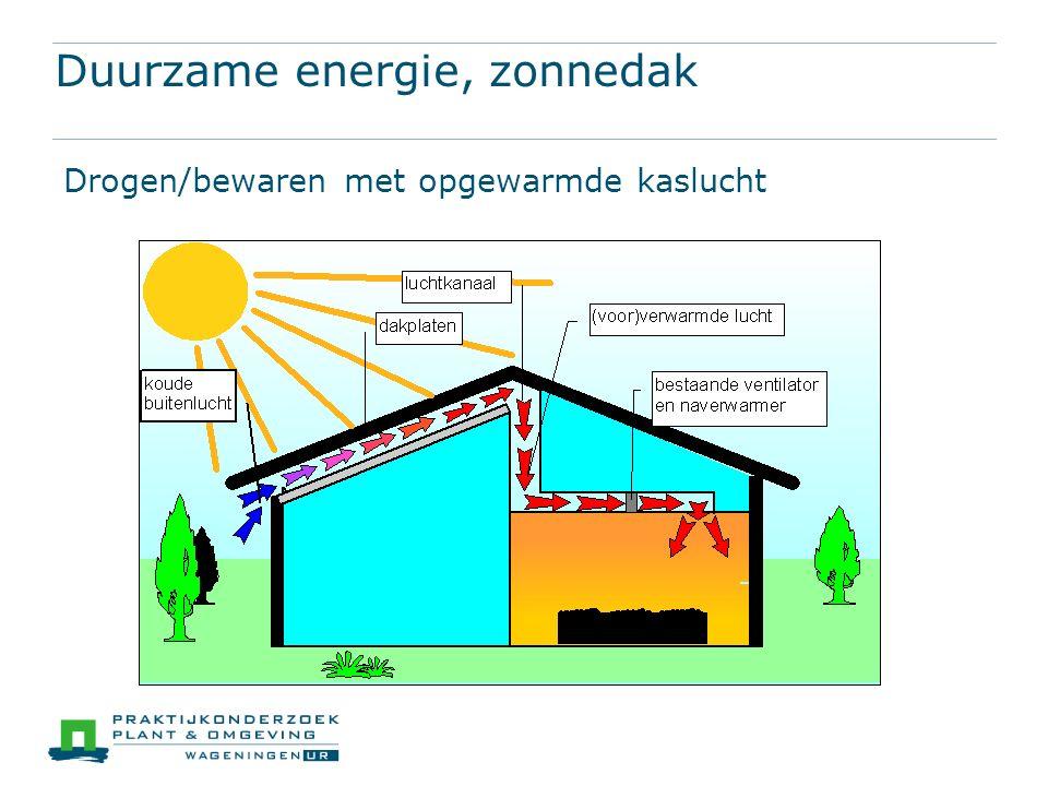 Duurzame energie, zonnedak Drogen/bewaren met opgewarmde kaslucht