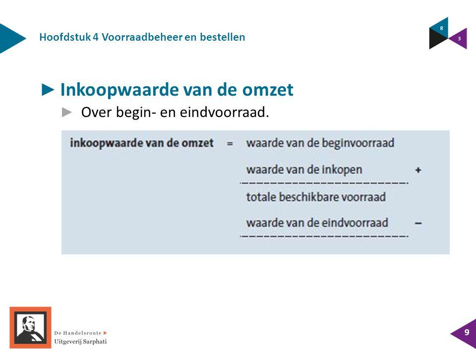 Hoofdstuk 4 Voorraadbeheer en bestellen 9 ► Inkoopwaarde van de omzet ► Over begin- en eindvoorraad.