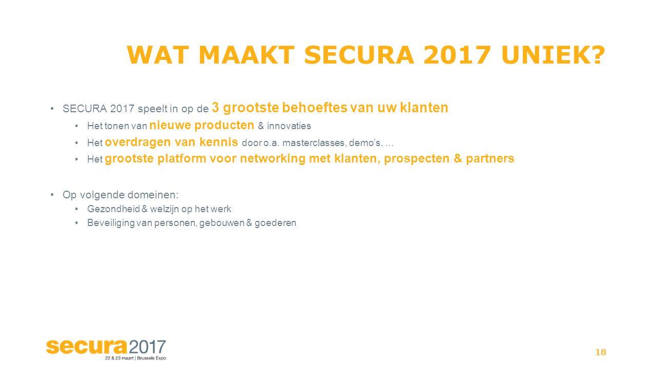 WAT MAAKT SECURA 2017 UNIEK.