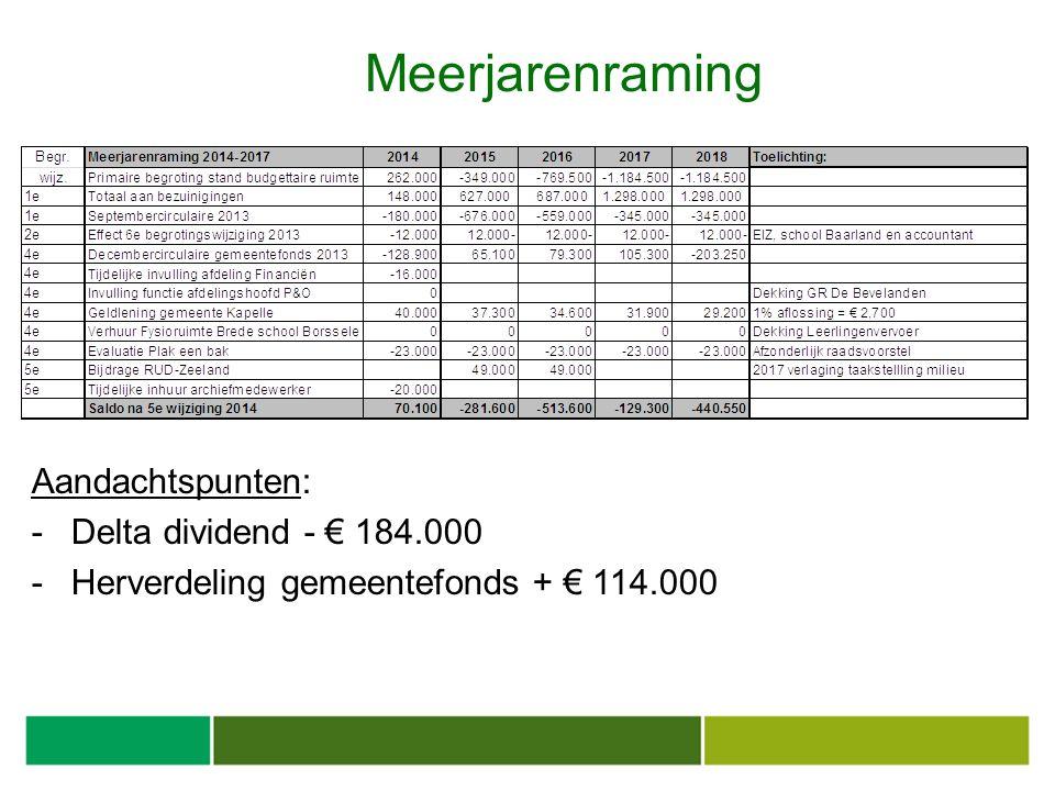 Meerjarenraming Aandachtspunten: -Delta dividend - € 184.000 -Herverdeling gemeentefonds + € 114.000