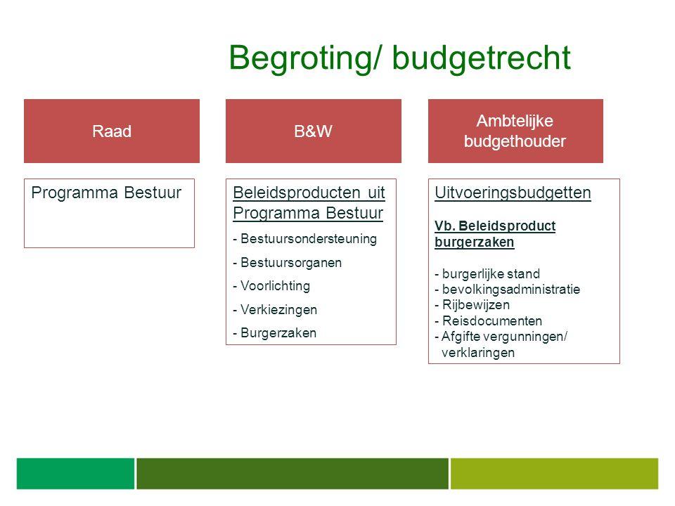 RaadB&W Ambtelijke budgethouder Programma BestuurUitvoeringsbudgetten Vb. Beleidsproduct burgerzaken - burgerlijke stand - bevolkingsadministratie - R