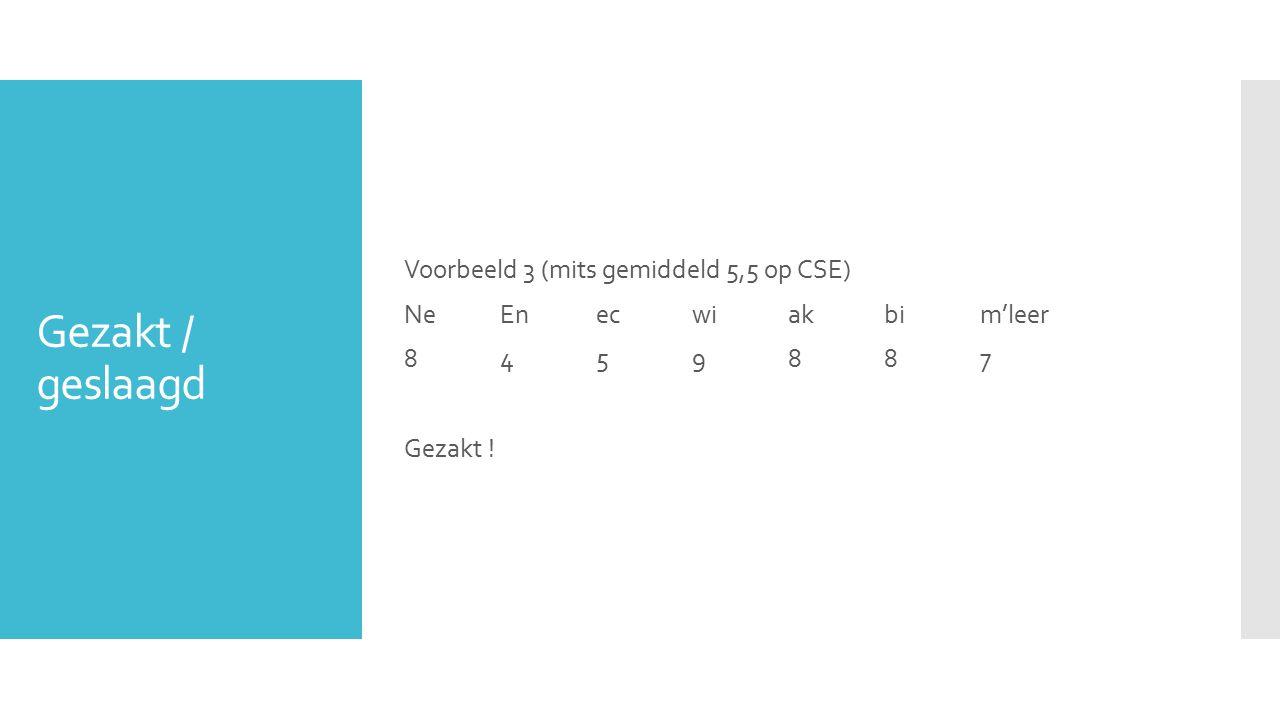 Gezakt / geslaagd Voorbeeld 3 (mits gemiddeld 5,5 op CSE) NeEn ecwiakbim'leer 84598878459887 Gezakt !