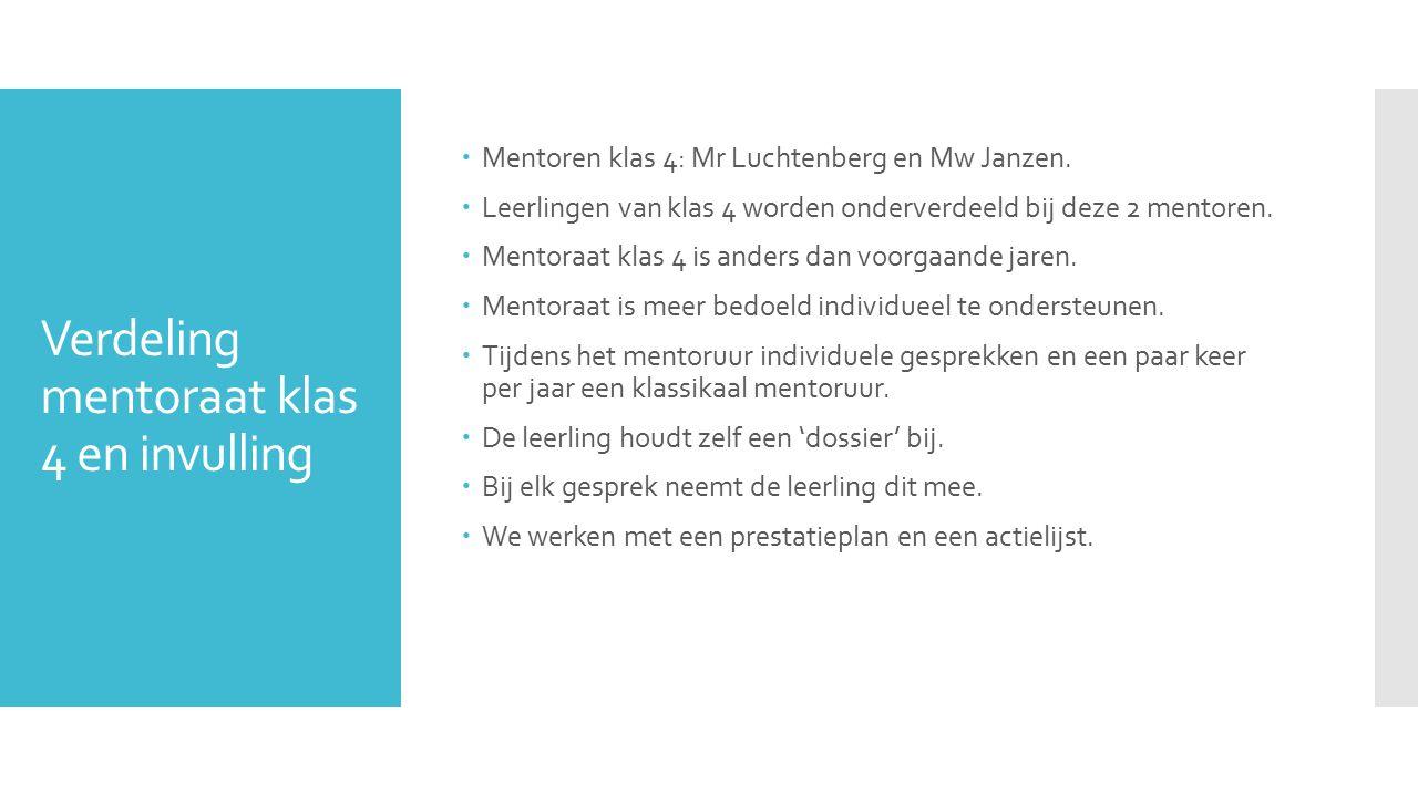 Verdeling mentoraat klas 4 en invulling  Mentoren klas 4: Mr Luchtenberg en Mw Janzen.