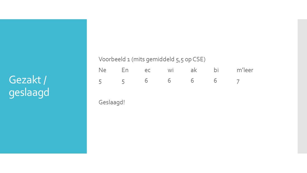 Gezakt / geslaagd Voorbeeld 1 (mits gemiddeld 5,5 op CSE) NeEn ecwiakbim'leer 55666675566667 Geslaagd!