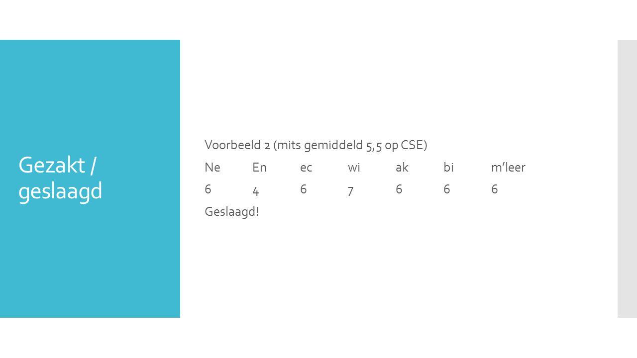 Gezakt / geslaagd Voorbeeld 2 (mits gemiddeld 5,5 op CSE) NeEn ecwiakbim'leer 64676666467666 Geslaagd!