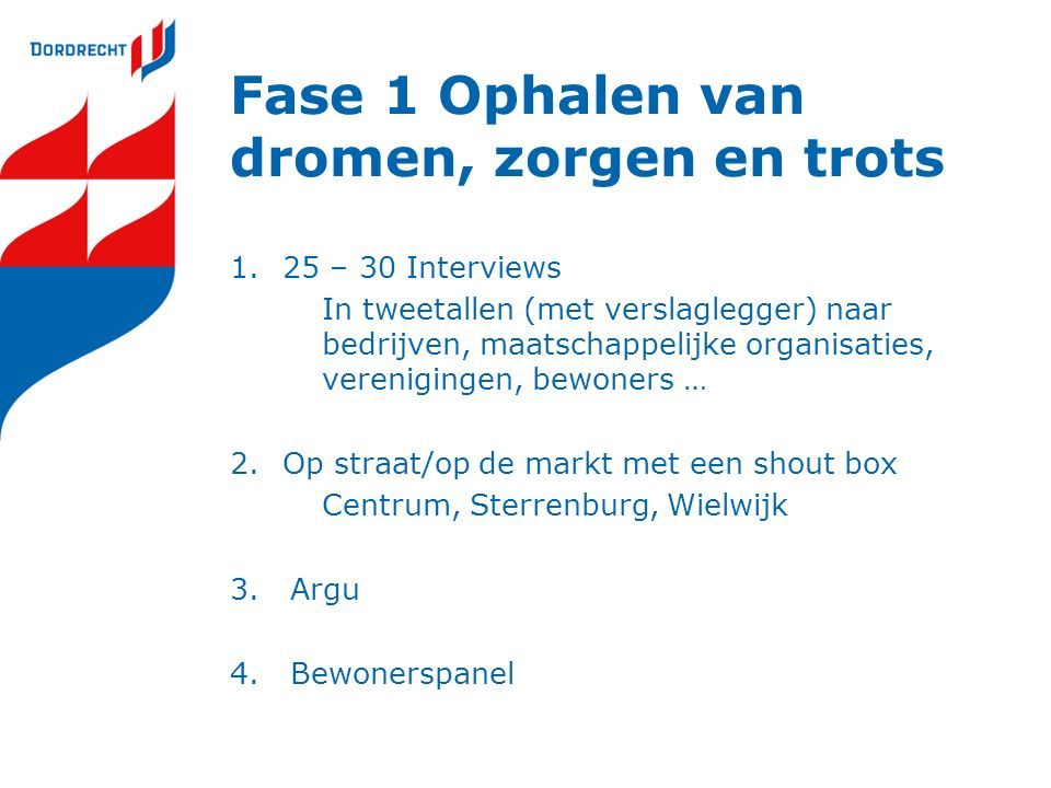 Fase 1 Ophalen van dromen, zorgen en trots 1.25 – 30 Interviews In tweetallen (met verslaglegger) naar bedrijven, maatschappelijke organisaties, verenigingen, bewoners … 2.Op straat/op de markt met een shout box Centrum, Sterrenburg, Wielwijk 3.