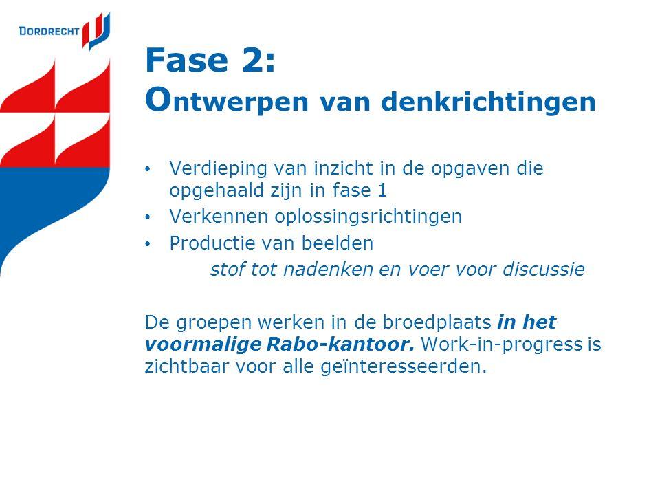 Fase 2: O ntwerpen van denkrichtingen Verdieping van inzicht in de opgaven die opgehaald zijn in fase 1 Verkennen oplossingsrichtingen Productie van b