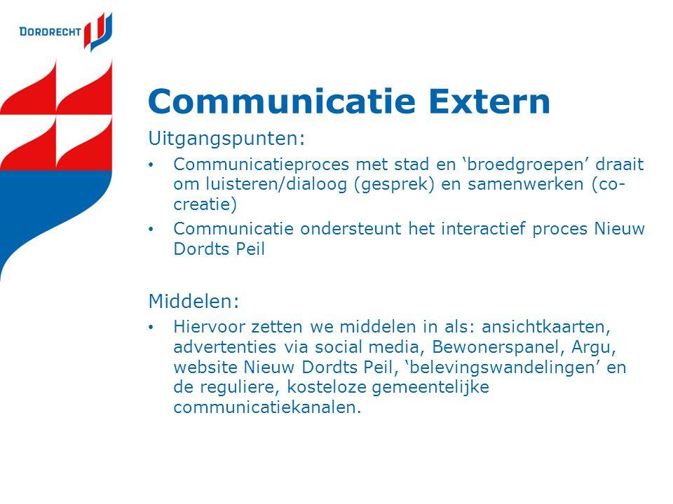 Communicatie Extern Uitgangspunten: Communicatieproces met stad en 'broedgroepen' draait om luisteren/dialoog (gesprek) en samenwerken (co- creatie) C