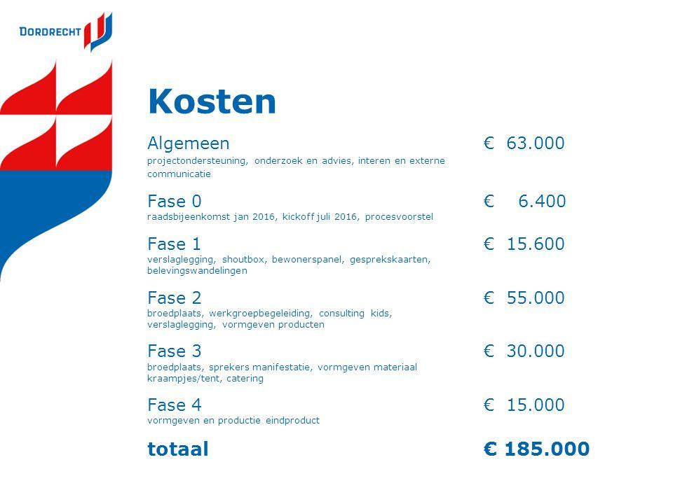 Kosten Algemeen€ 63.000 projectondersteuning, onderzoek en advies, interen en externe communicatie Fase 0€ 6.400 raadsbijeenkomst jan 2016, kickoff ju