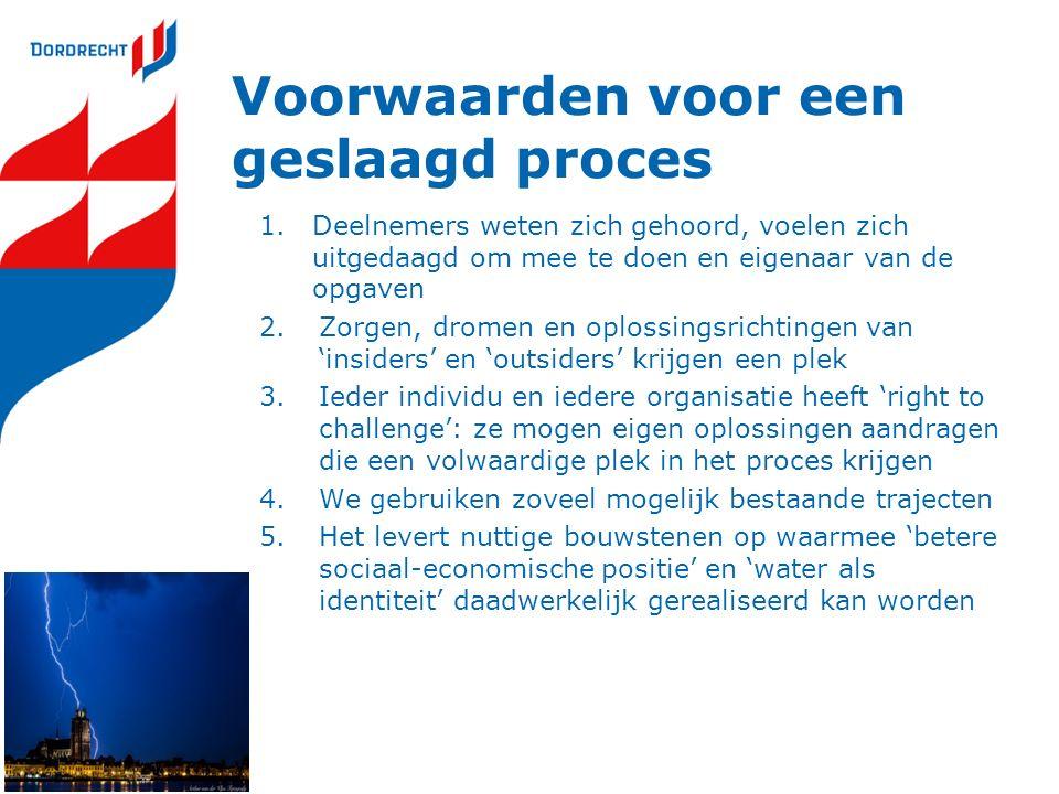 Voorbeeld gesprekskaart 2 (achterzijde) Naam: Medewerkers ASZInterviewers: Inge Mous, Rik van der Linden Datum: 18-10-2016Verslaglegging: Kees Paalvast Tijd: 19.00 uurLocatie: ASZ Gezondheidsboulevard Specifieke vragen Hoe gezond is Dordrecht.