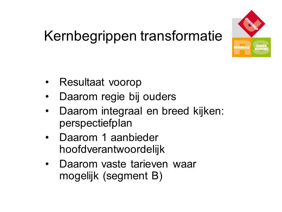 Kernbegrippen transformatie Resultaat voorop Daarom regie bij ouders Daarom integraal en breed kijken: perspectiefplan Daarom 1 aanbieder hoofdverantwoordelijk Daarom vaste tarieven waar mogelijk (segment B)