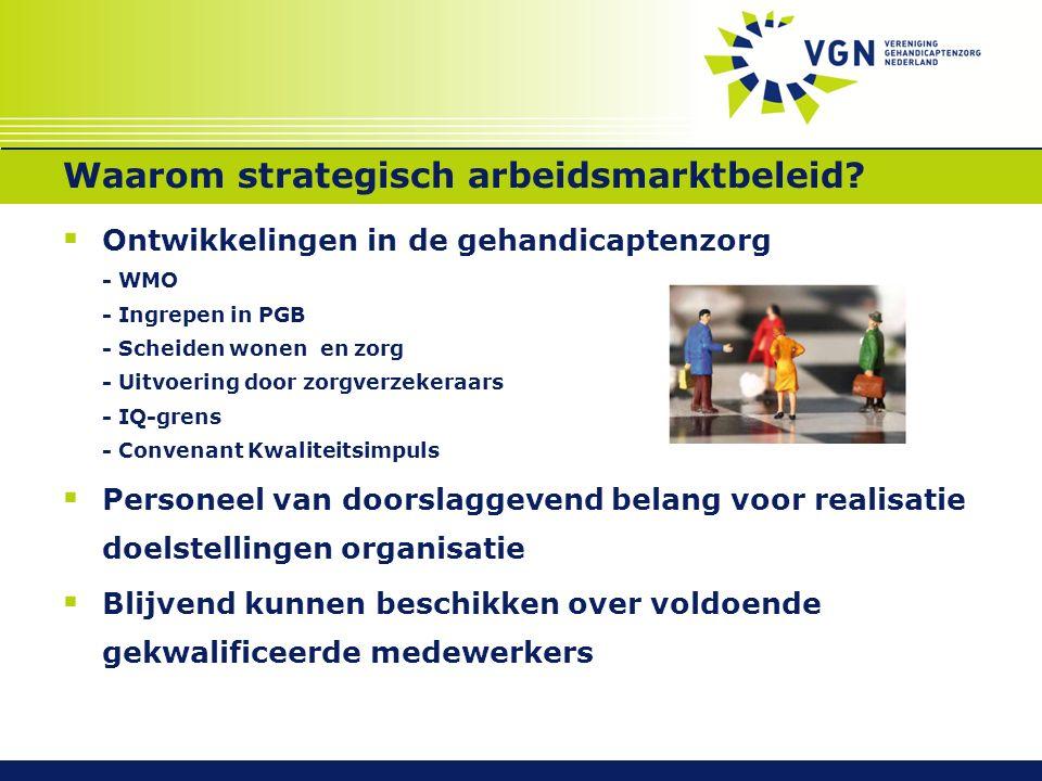 Waarom strategisch arbeidsmarktbeleid.