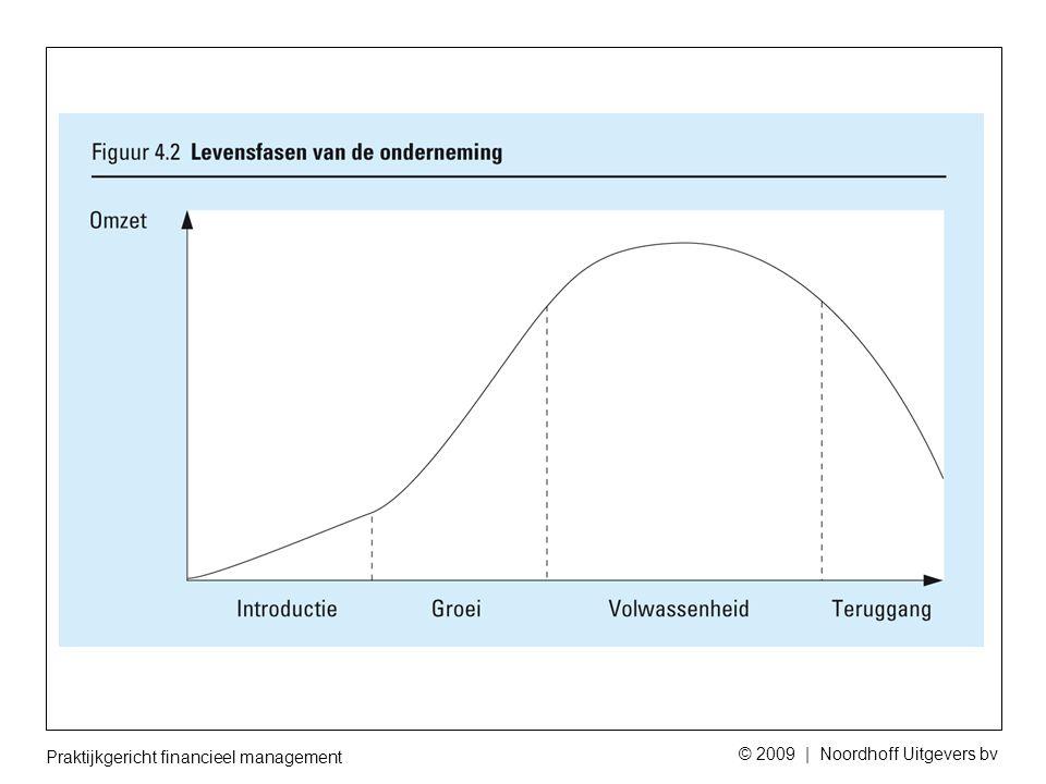 Praktijkgericht financieel management © 2009 | Noordhoff Uitgevers bv
