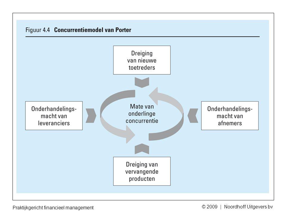 Praktijkgericht financieel management © 2009   Noordhoff Uitgevers bv