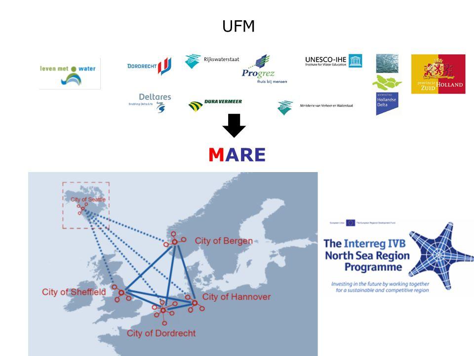 UFM  MARE