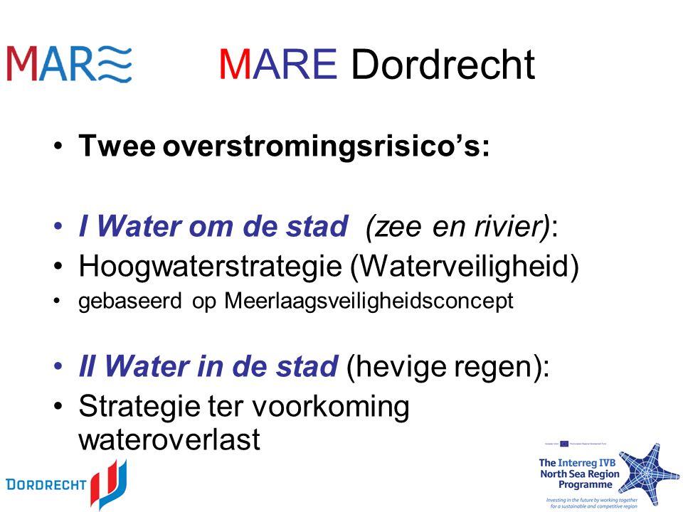 MARE Dordrecht Twee overstromingsrisico's: I Water om de stad (zee en rivier): Hoogwaterstrategie (Waterveiligheid) gebaseerd op Meerlaagsveiligheidsconcept II Water in de stad (hevige regen): Strategie ter voorkoming wateroverlast