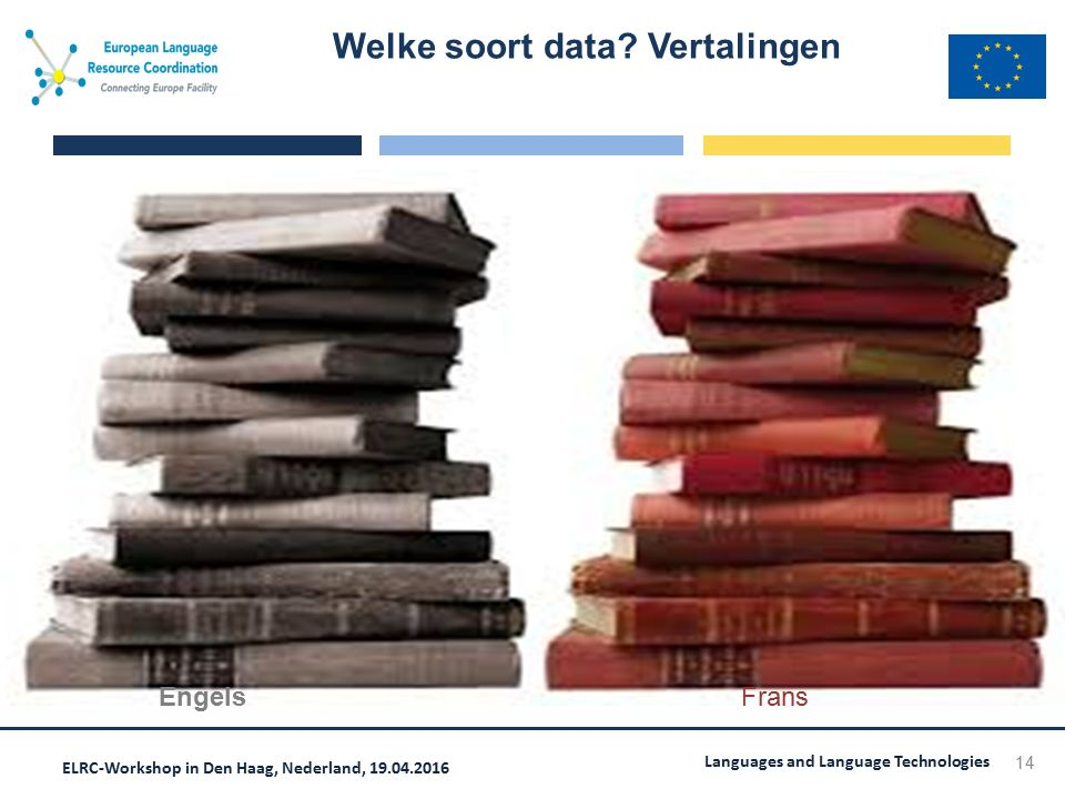ELRC-Workshop in Den Haag, Nederland, 19.04.2016 Languages and Language Technologies Anything that contains words , preferences for sentences , even for sentences expressed in multiple languages Examples: reports, speeches, web pages, brochures, etc.