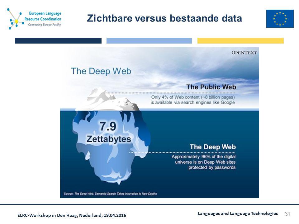 ELRC-Workshop in Den Haag, Nederland, 19.04.2016 Languages and Language Technologies Zichtbare versus bestaande data 31