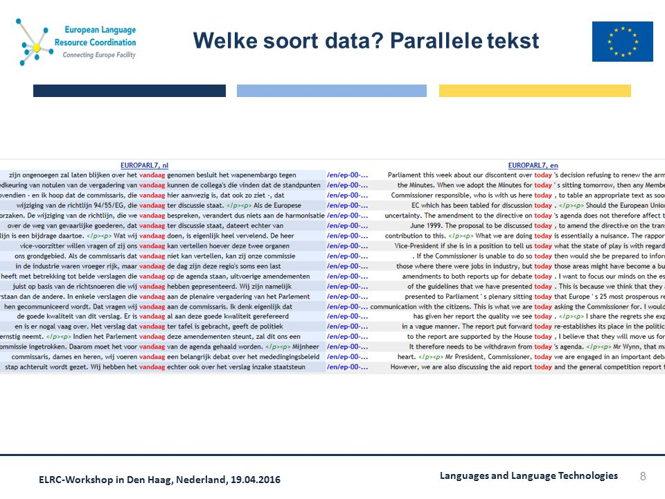 ELRC-Workshop in Den Haag, Nederland, 19.04.2016 Languages and Language Technologies Welke soort data? Parallele tekst 8