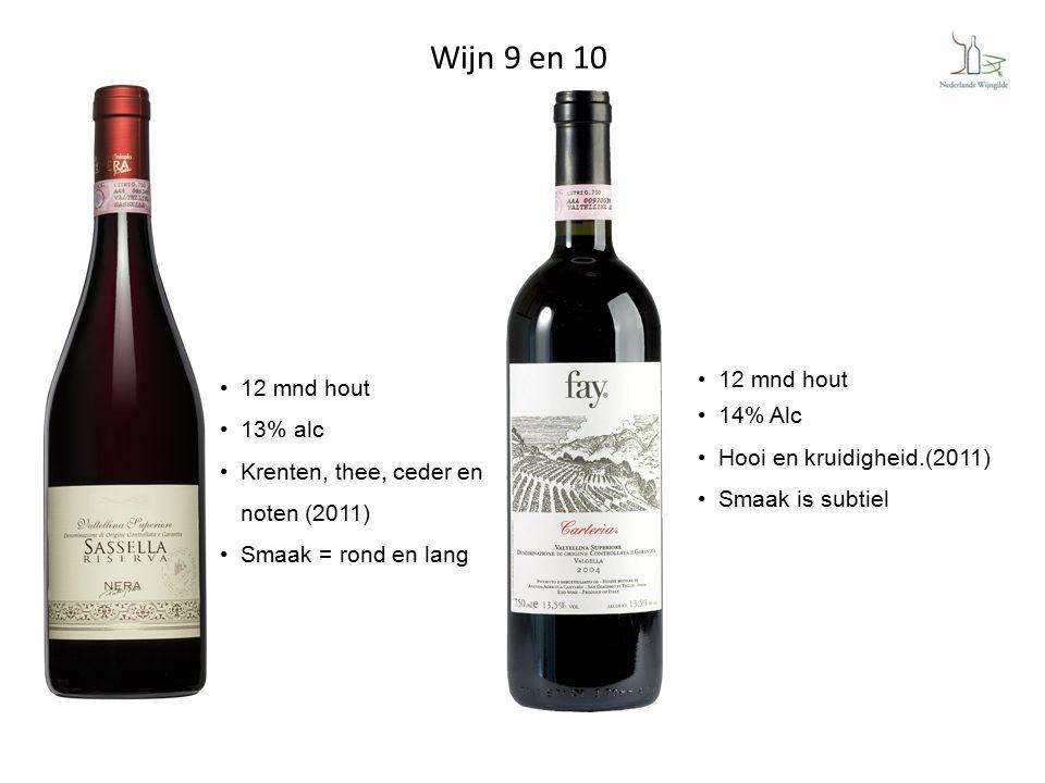 Wijn 9 en 10 12 mnd hout 13% alc Krenten, thee, ceder en noten (2011) Smaak = rond en lang 12 mnd hout 14% Alc Hooi en kruidigheid.(2011) Smaak is subtiel