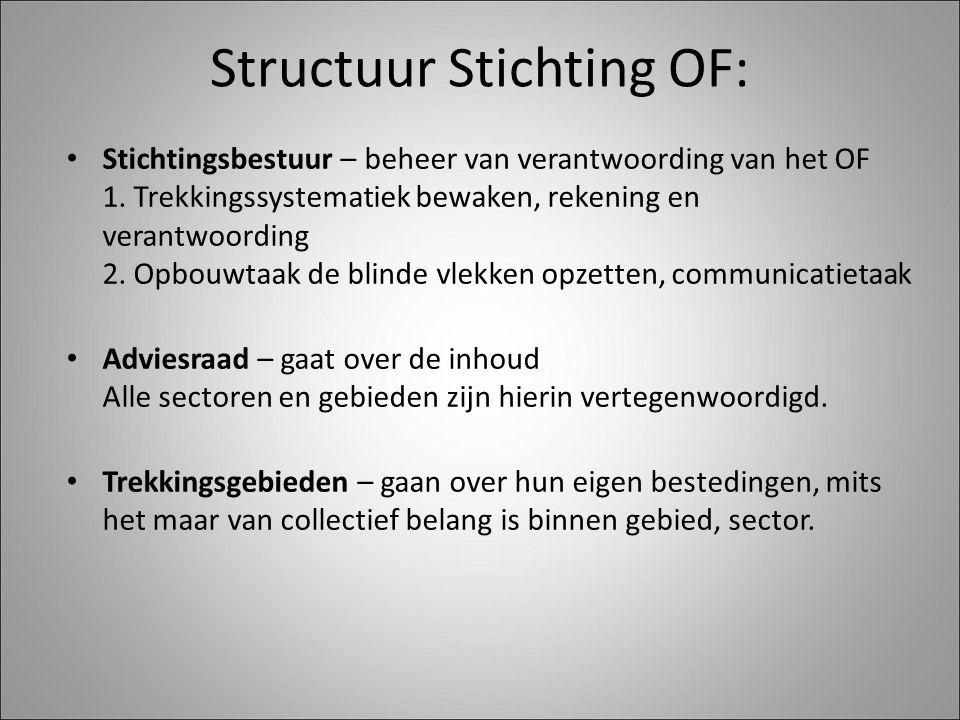 Structuur Stichting OF: Stichtingsbestuur – beheer van verantwoording van het OF 1. Trekkingssystematiek bewaken, rekening en verantwoording 2. Opbouw