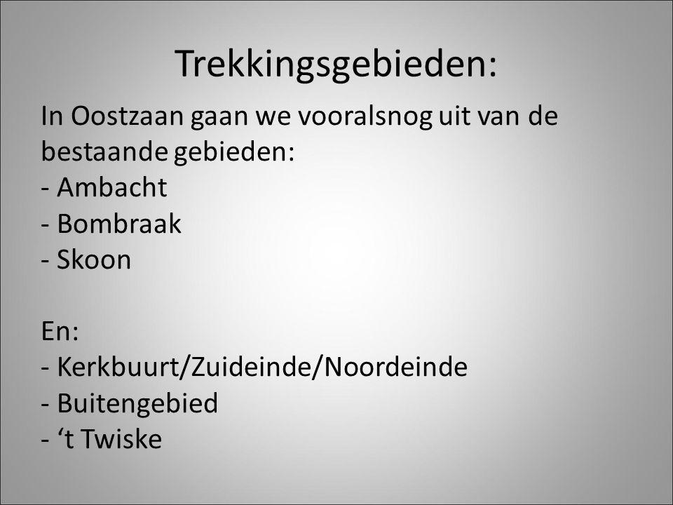 Trekkingsgebieden: In Oostzaan gaan we vooralsnog uit van de bestaande gebieden: - Ambacht - Bombraak - Skoon En: - Kerkbuurt/Zuideinde/Noordeinde - Buitengebied - 't Twiske