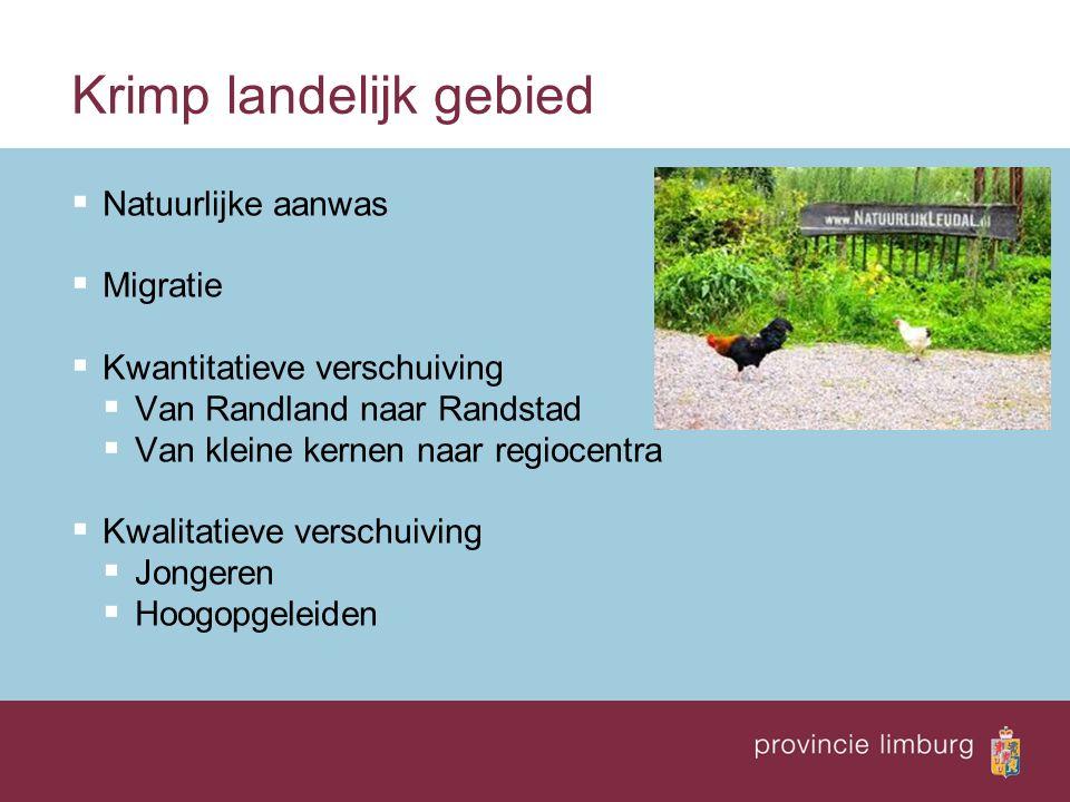 Krimp landelijk gebied  Natuurlijke aanwas  Migratie  Kwantitatieve verschuiving  Van Randland naar Randstad  Van kleine kernen naar regiocentra