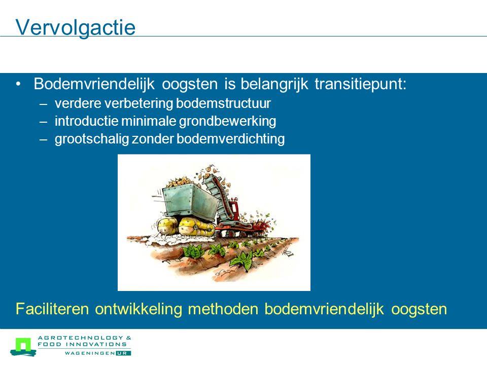 Vervolgactie Bodemvriendelijk oogsten is belangrijk transitiepunt: –verdere verbetering bodemstructuur –introductie minimale grondbewerking –grootschalig zonder bodemverdichting Faciliteren ontwikkeling methoden bodemvriendelijk oogsten