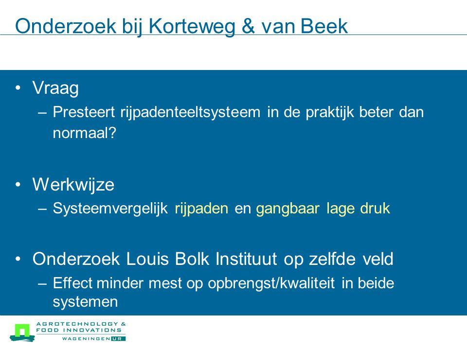 Onderzoek bij Korteweg & van Beek Vraag –Presteert rijpadenteeltsysteem in de praktijk beter dan normaal? Werkwijze –Systeemvergelijk rijpaden en gang