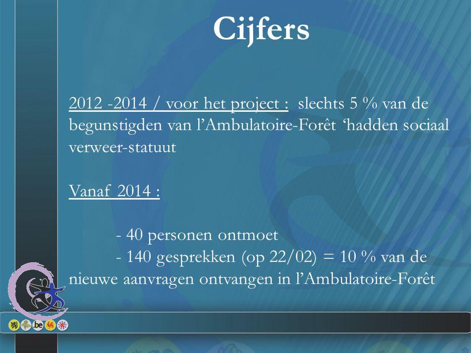 Cijfers 2012 -2014 / voor het project : slechts 5 % van de begunstigden van l'Ambulatoire-Forêt 'hadden sociaal verweer-statuut Vanaf 2014 : - 40 personen ontmoet - 140 gesprekken (op 22/02) = 10 % van de nieuwe aanvragen ontvangen in l'Ambulatoire-Forêt
